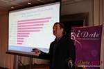 Mark Brooks - OPW Pre-Conference at the June 5-7, 2013 Mobile Dating Industry Conference in California